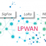 LPWAN — 5 letters in the heart of the IOT revolution