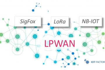 LPWAN-LORA_SIGFOX-NB-IOT-IN-BELGIUM