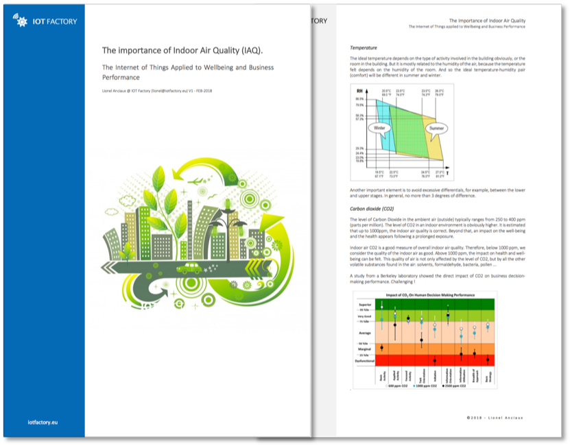 Indoor-air-quality-report-iot-factory-visual