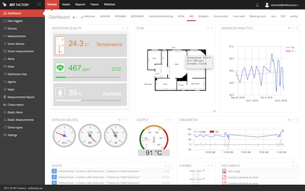 Smart-Building-Dashboard
