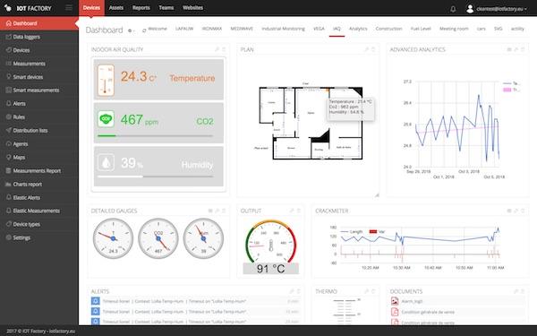 Smart-Building-Dashboard