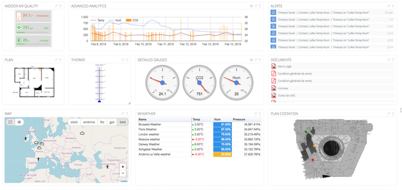 IOT-Dashboard-for-IOT-Distributor