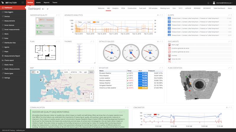 IOT-Software-Suite
