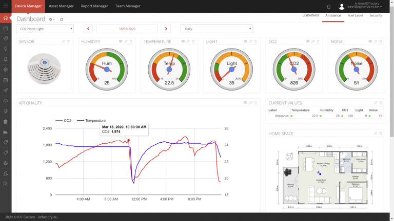 Indoor-Environment-Quality-Monitoring-Dashboard