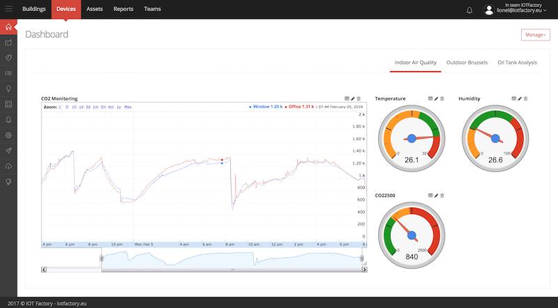 indoor-air-quality-monitoring-dashboard (IAQ)