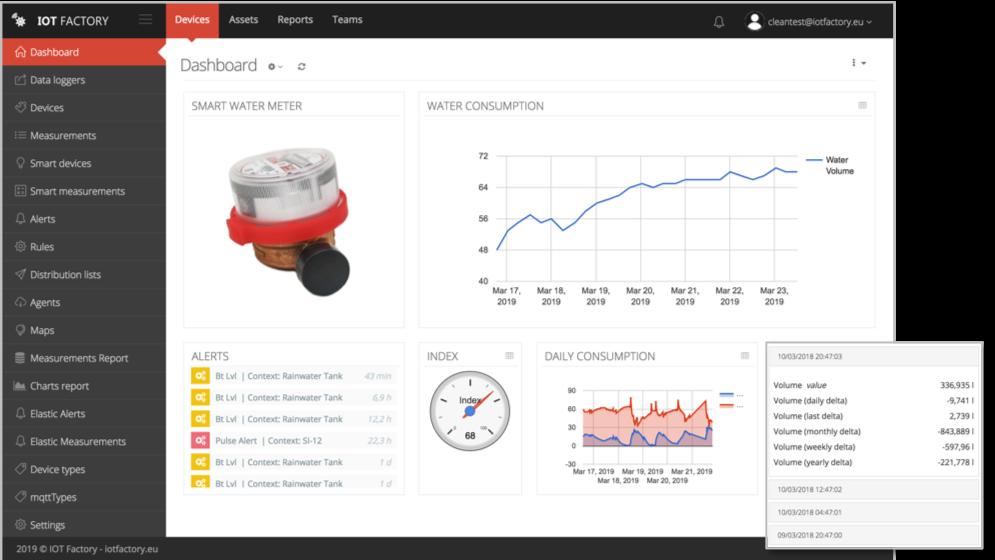 water-smart-metering-software-solution