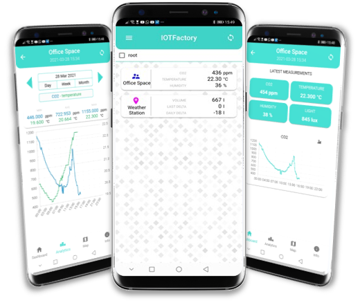 indoor-air-quality-mobile-application